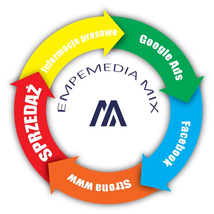 empemediamix